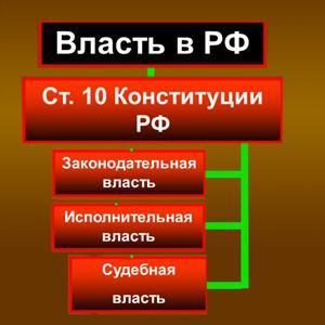 Органы власти Усть-Кана