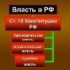 Органы власти в Усть-Кане