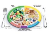 База отдыха Берендеевка - иконка «питание» в Усть-Кане